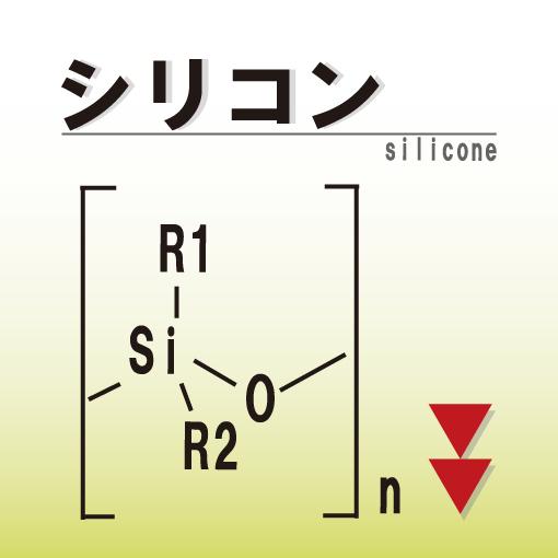 シリコンの文字とシリコンの組成式が描かれた画像